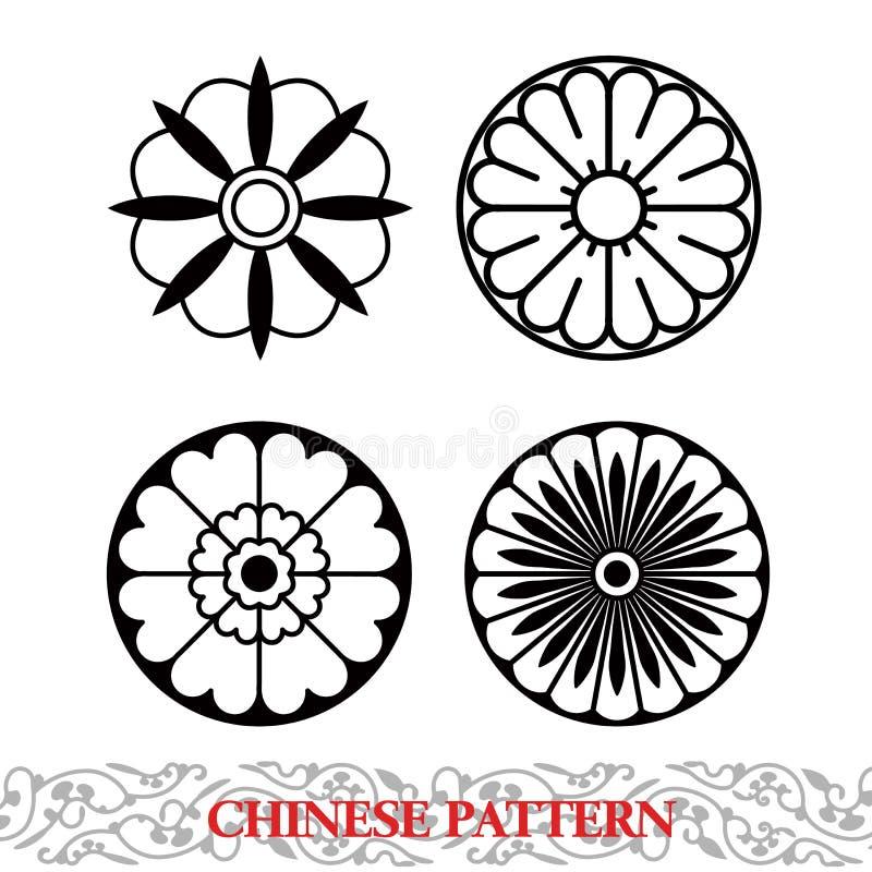 Chinees Patroon vector illustratie