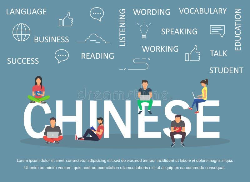 Chinees woord voor onderwijs met pictogrammen vlak ontwerp vector illustratie
