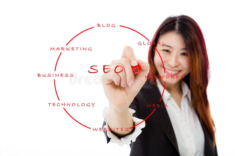 Chinese businesswoman writing SEO plan on virtual screen. Asian businesswoman writing SEO strategy on virtual screen stock photography