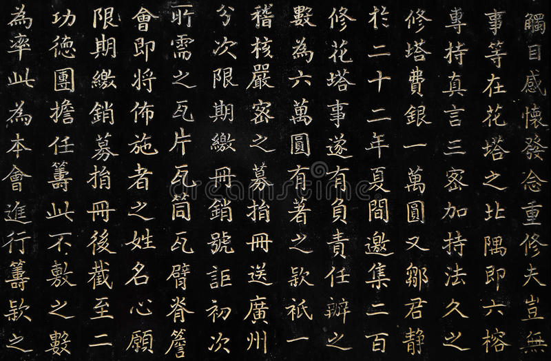 Download Chinese Characters Close-Up Stock Photo - Image of urban, temple: 14590662