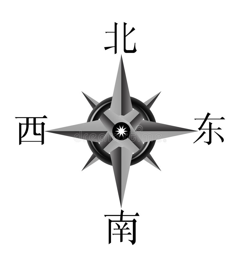 Chinese compass royalty free illustration
