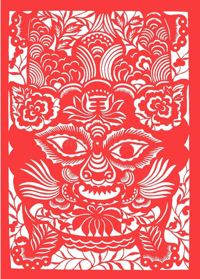 Chinese Dierenriem van tijgerjaar