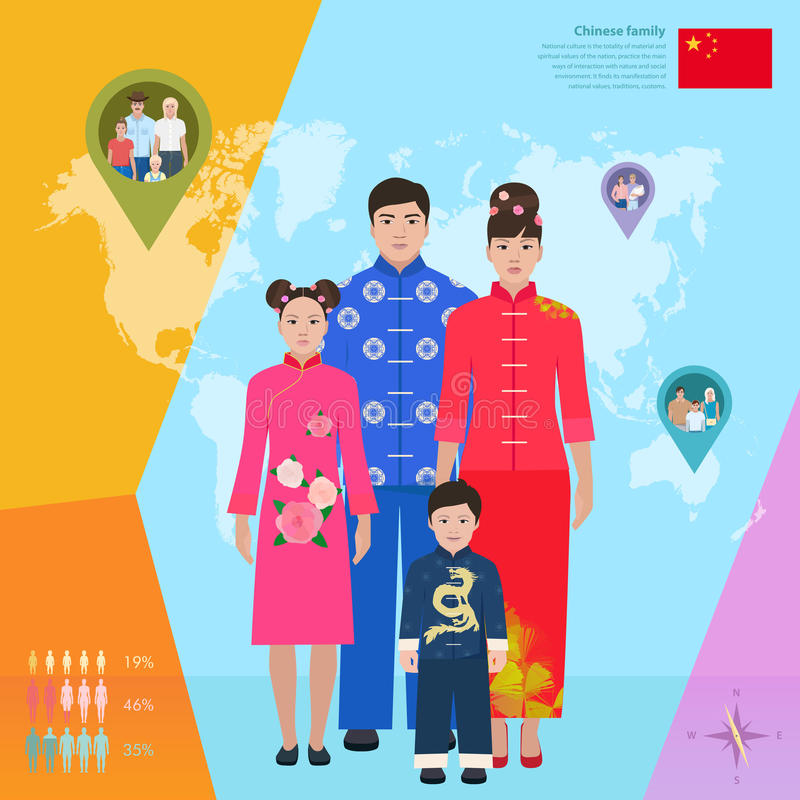 Chinese family in national dress, vector illustration stock illustration