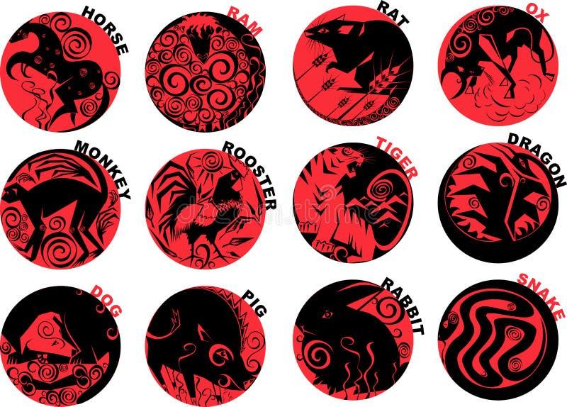 Chinese Horoscope royalty free illustration