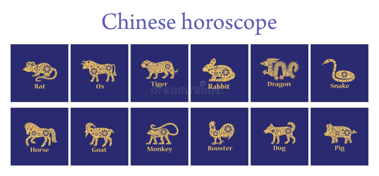 Chinese horoscope 2020, 2021, 2022, 2023, 2024, 2025, 2026 years. Floral golden ornament. Animal symbols. Chinese horoscope 2020, 2021 and 2022, 2023 and 2024 stock illustration