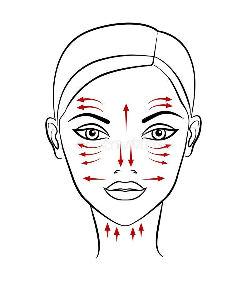 Gua Sha Face Roller Massager Vector Line art Woman Face Chart clip art Meditation PNG Line Art clip art