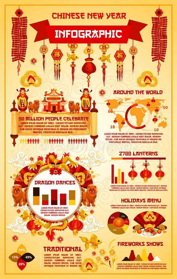 Chinese New Year holiday infographic template vector illustration