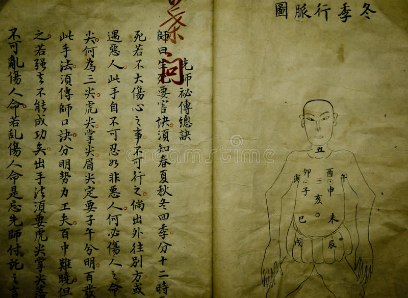 Chinese old medical book stock images