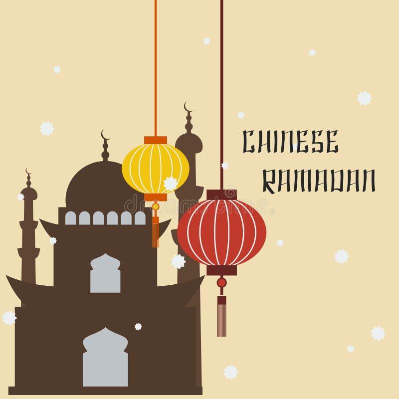 Chinese Ramadan
