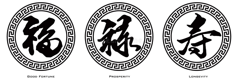 Chinese Tekstkalligrafie van Gelukwelvaart en Longevit vector illustratie