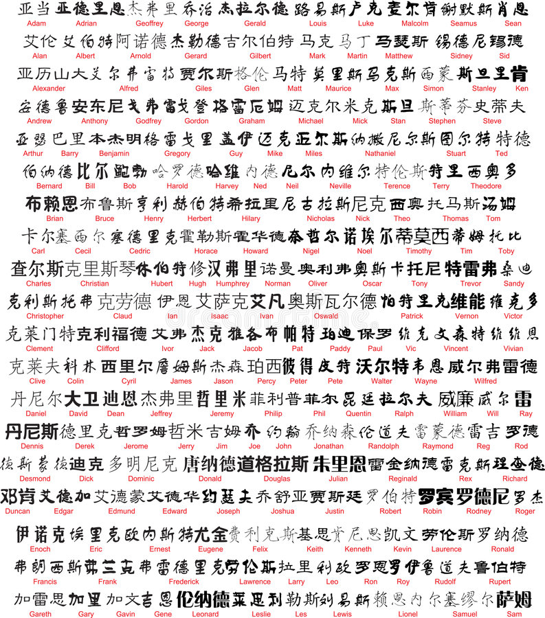 Chinese writing with translation royalty free stock photography
