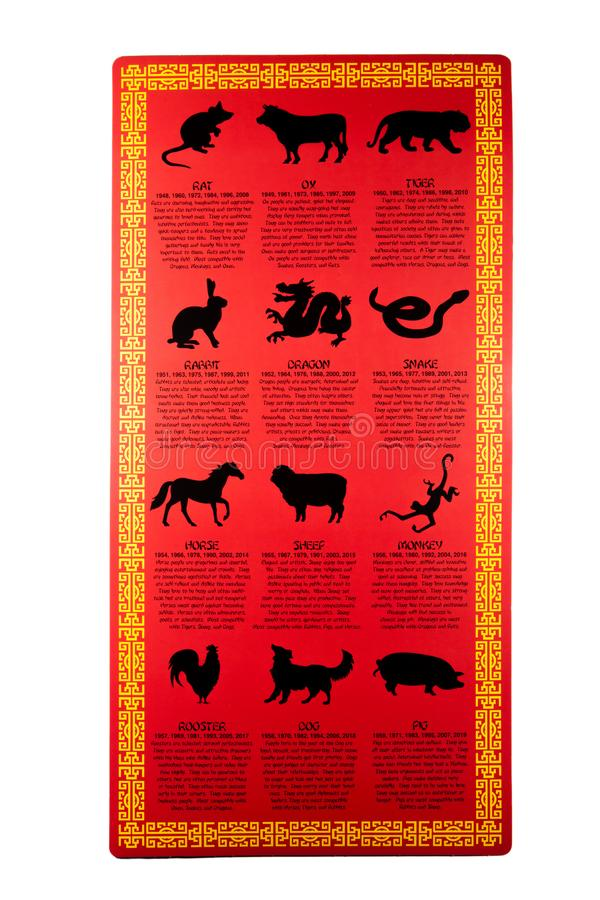 The Chinese Zodiac against a white background. A chart which shows the twelve signs of the Chinese Zodiac royalty free stock image