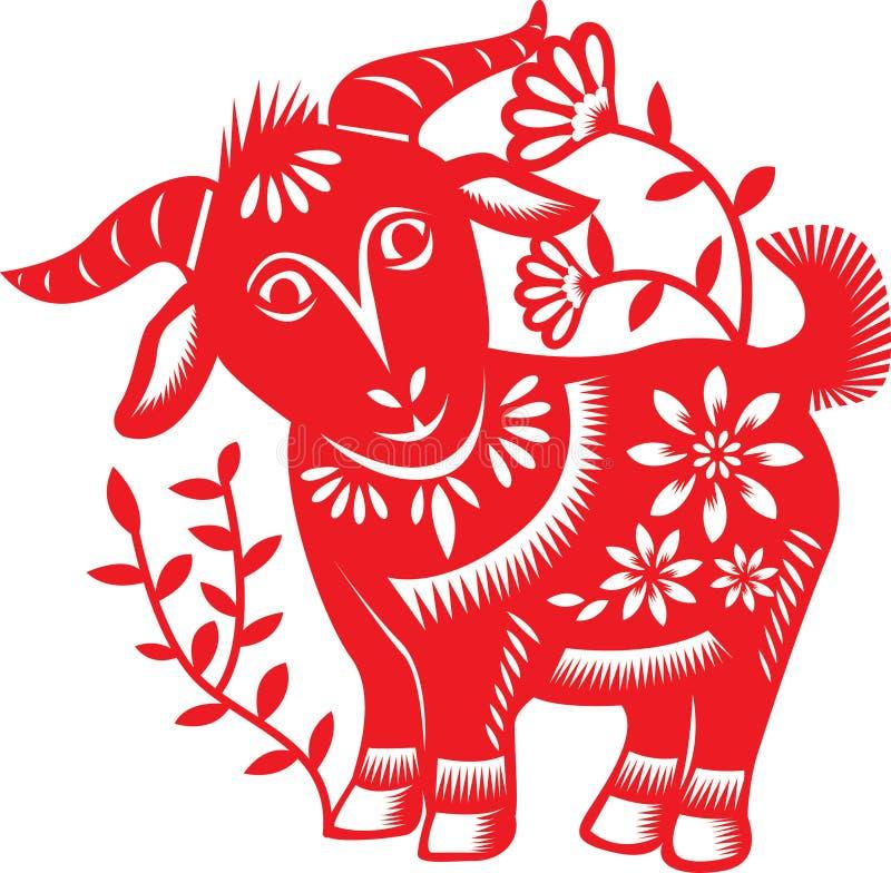 Chinese horoscope for goat 2015