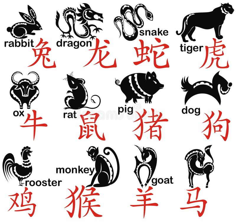 Chinese Zodiac Signs Stock Vector Illustration Of Astrology 47683464