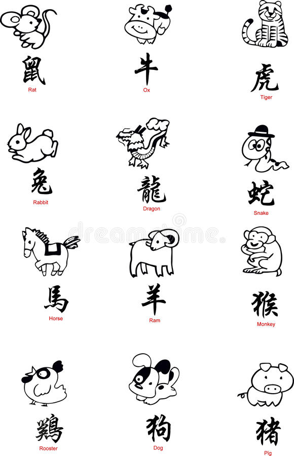 Chinese Zodiac Sings Japanese Symbols And Names Stock Vector