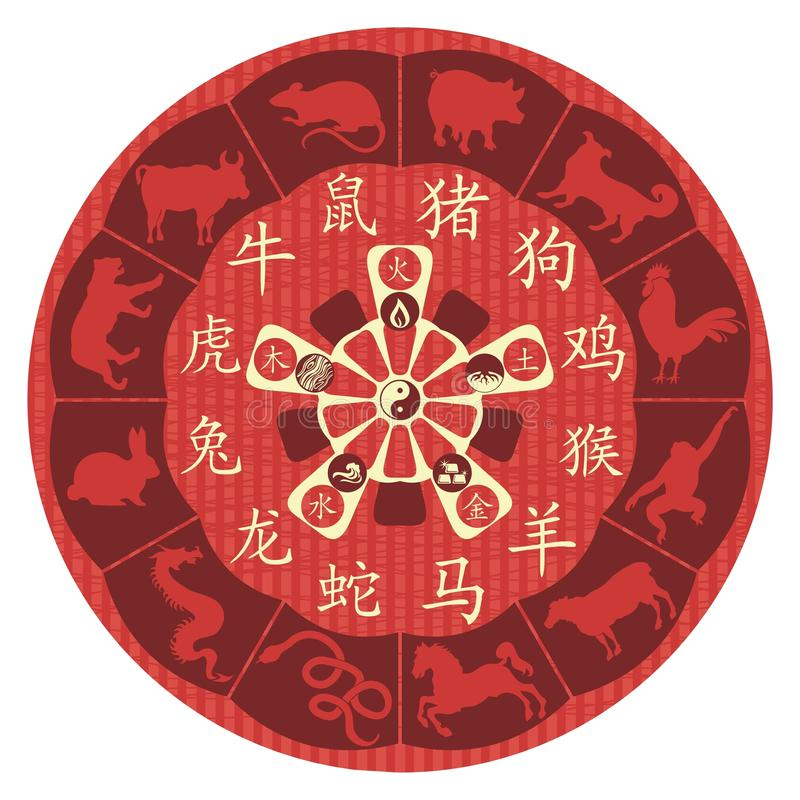 Chinese Zodiac Wheel. With signs and the five elements symbols stock illustration