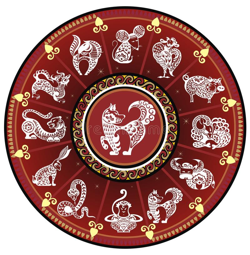 Chinese zodiac wheel with signs. Chinese Zodiac wheel with 12 Animal symbols royalty free illustration