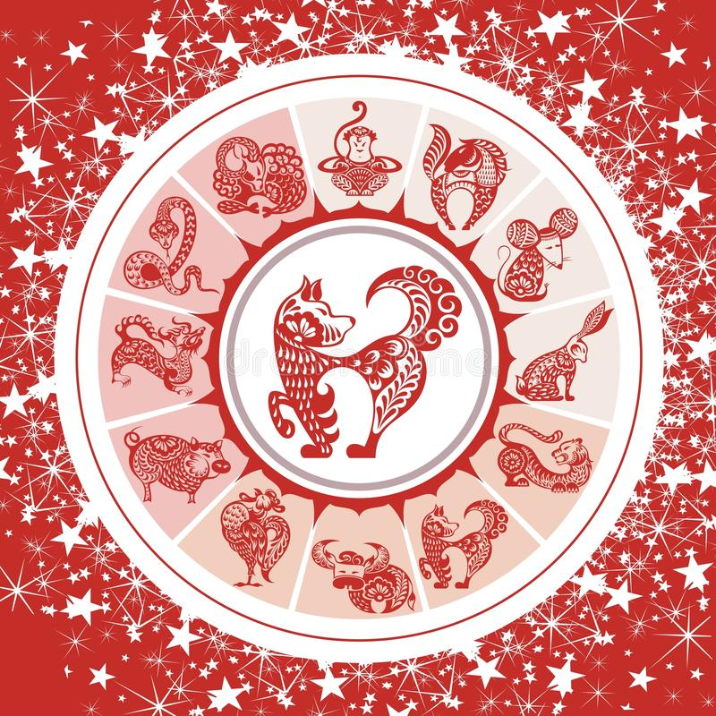 Chinese Zodiac wheel with 12 Animal symbols. Chinese zodiac wheel with signs stock illustration