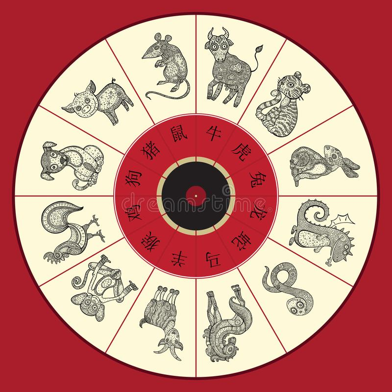 Chinese zodiac wheel with twelve vector illustration