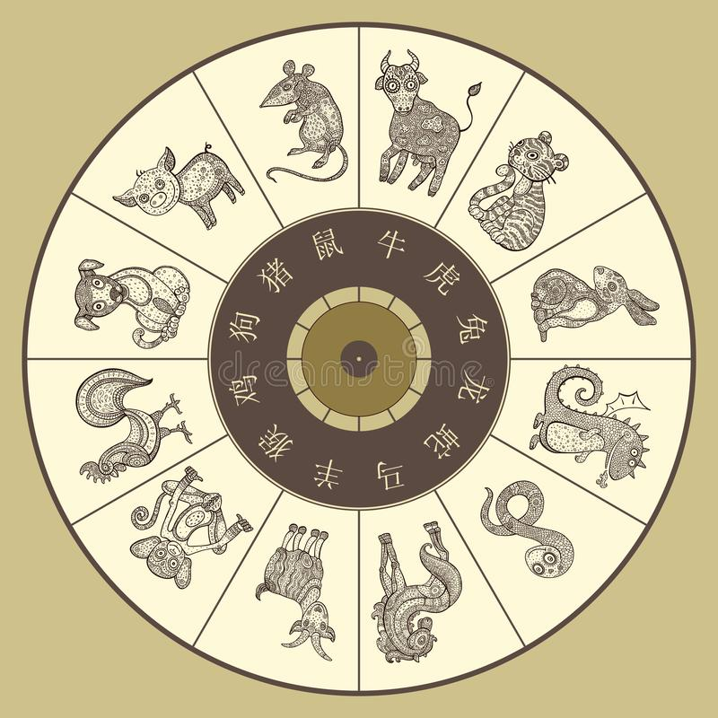 Chinese zodiac wheel with twelve. Vector hand drawn cartoon animals vector illustration