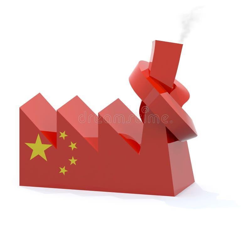 Chinesische Fabrik mit dem Kamin geknotet lizenzfreie abbildung