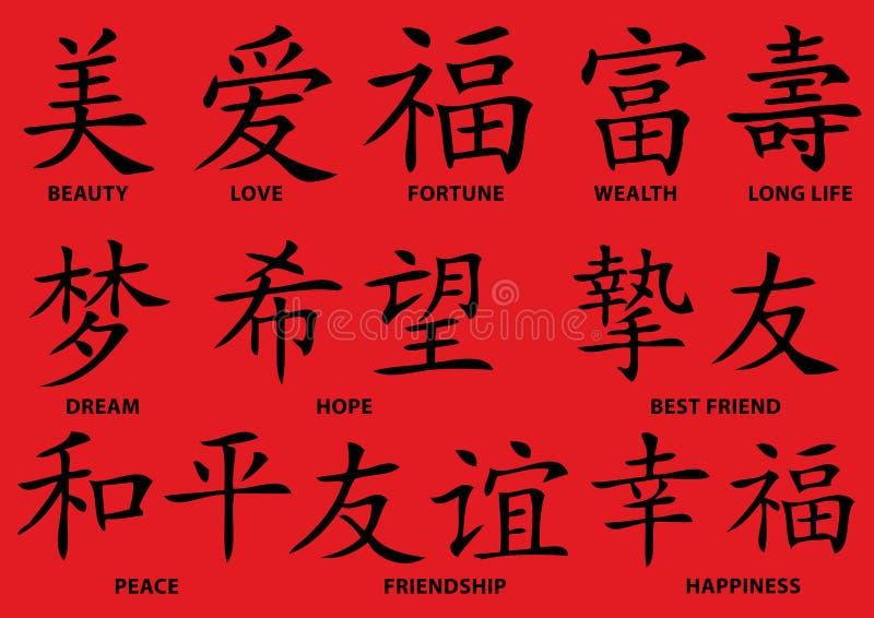 Chinesische Tätowierungsymbole, Vektor lizenzfreie abbildung