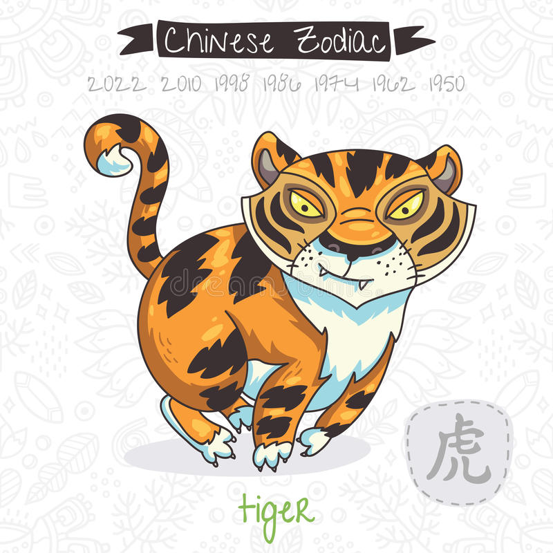 Chinesischer Tierkreis Zeichen-Tiger Auch im corel abgehobenen Betrag stock abbildung