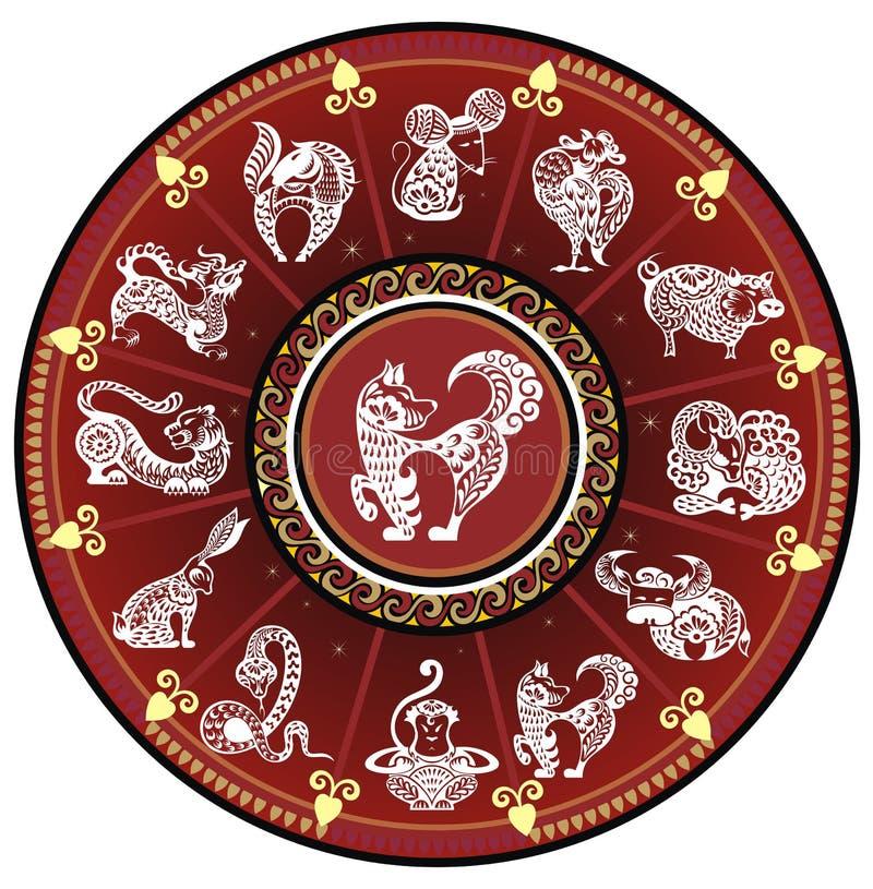 Chinesisches Tierkreisrad mit Zeichen lizenzfreie abbildung