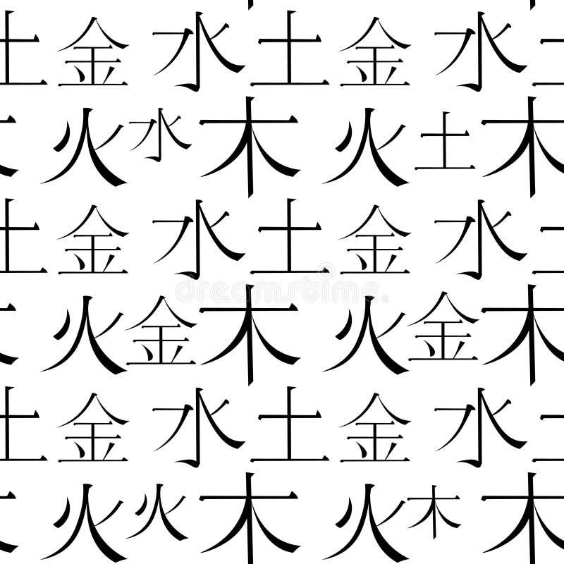 Chinois cinq éléments de base des hiéroglyphes d'univers illustration libre de droits