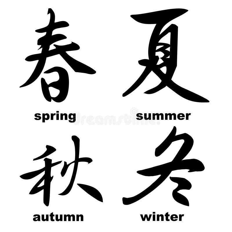 Chinois de calligraphie illustration libre de droits