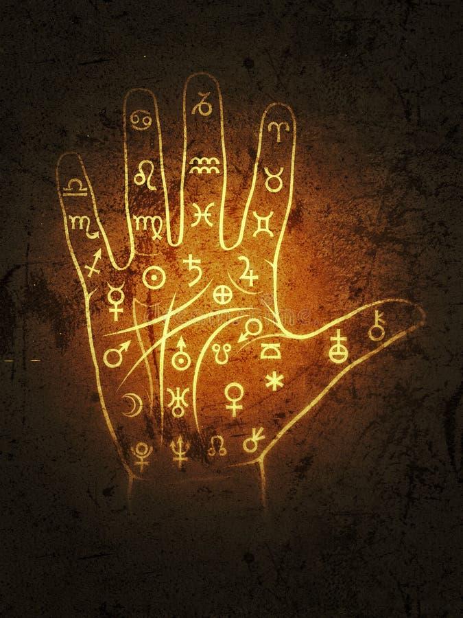 Chiromancja &-x28 I Palmistry; Mapa z znakami i symbols&-x29; ilustracja wektor
