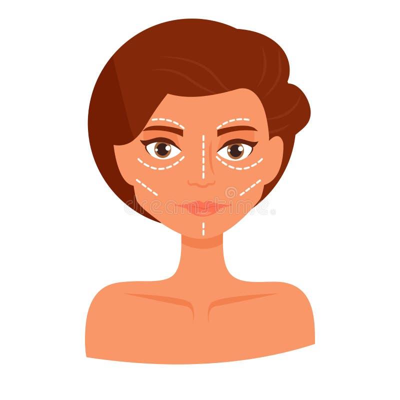 Chirurgia plastica Vettore royalty illustrazione gratis