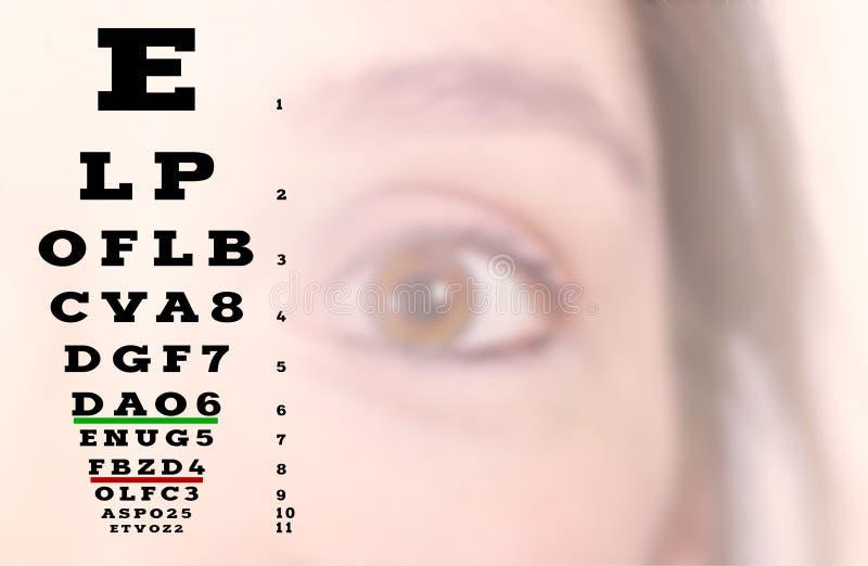 Chiuda su dell'occhio femminile con il grafico di occhio nell'angolo sinistro fotografie stock