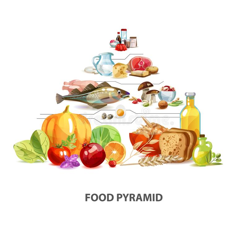 chlebowa serowa jedzenia owoc odizolowywający mięsa mleka dokrętki ostrosłupa warzywa biały royalty ilustracja
