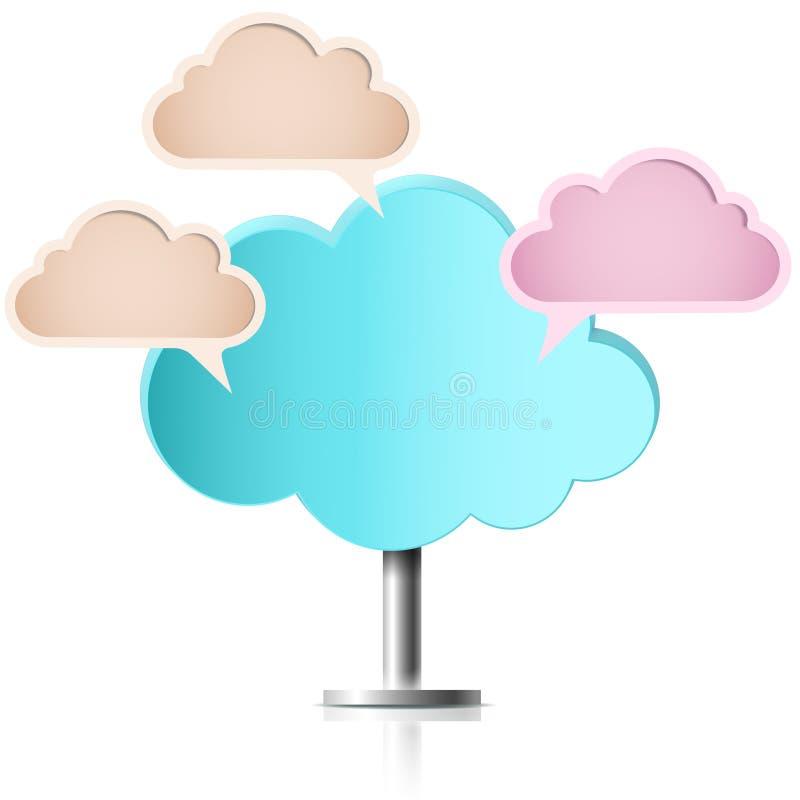 Chmura na stopie z trzy mowa chmurami zdjęcia royalty free