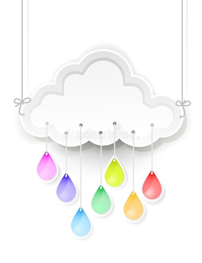 Chmury i deszczu krople ilustracja wektor