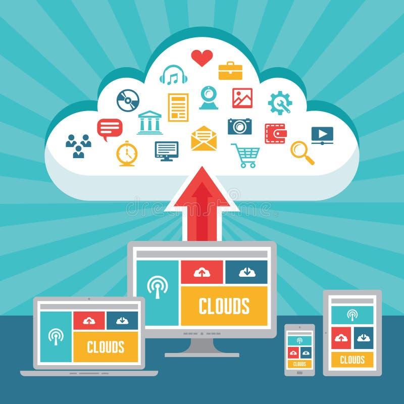 Chmury sieć i Wyczulony Przetwórczy sieć projekt z Wektorowymi ikonami ilustracja wektor
