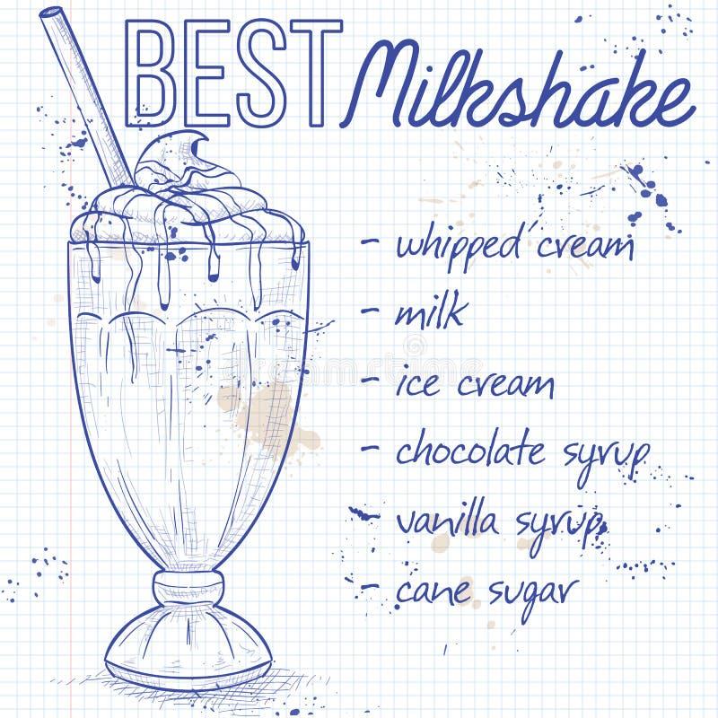 Chokladmilkshakerecept på en anteckningsboksida stock illustrationer