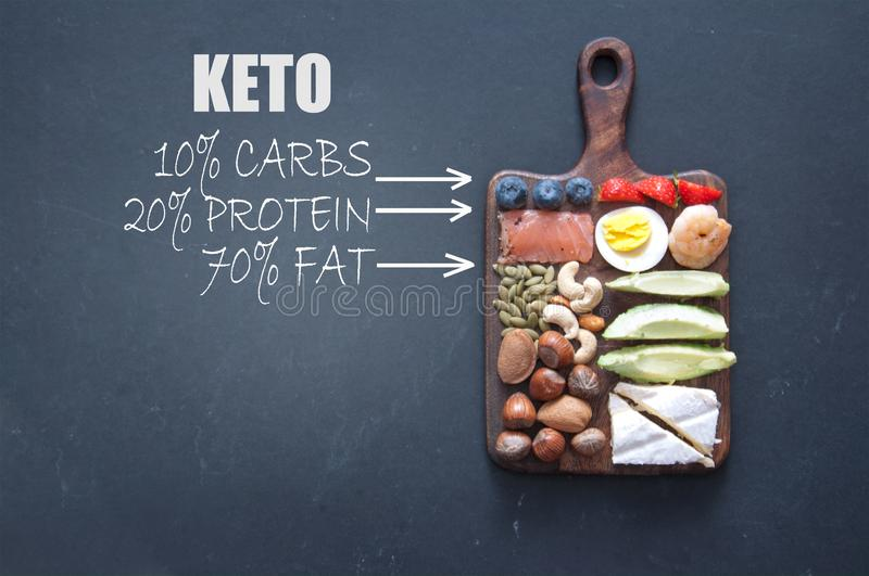 Keto low carb diet foods. Chopping board with keto foods including 70% fat, 20%  protein and 10 % carbs royalty free stock images