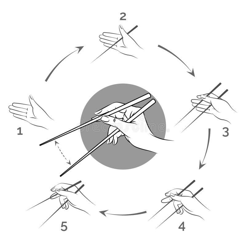 Chopsticks κατεύθυνση χρήσης απεικόνιση αποθεμάτων