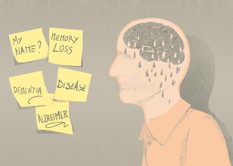 Choroba Alzheimer ilustracja i pamięci strata ilustracja wektor