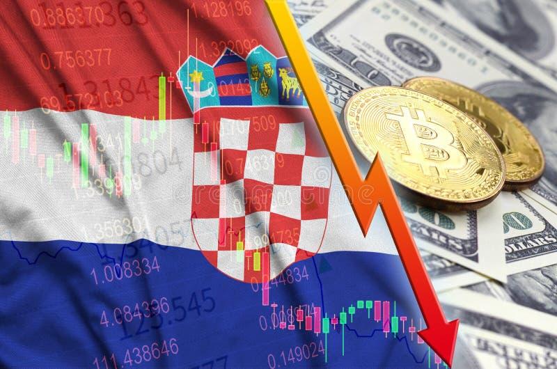 Chorwacja cryptocurrency i flagi spada trend z dwa bitcoins na dolarowych rachunkach zdjęcie stock