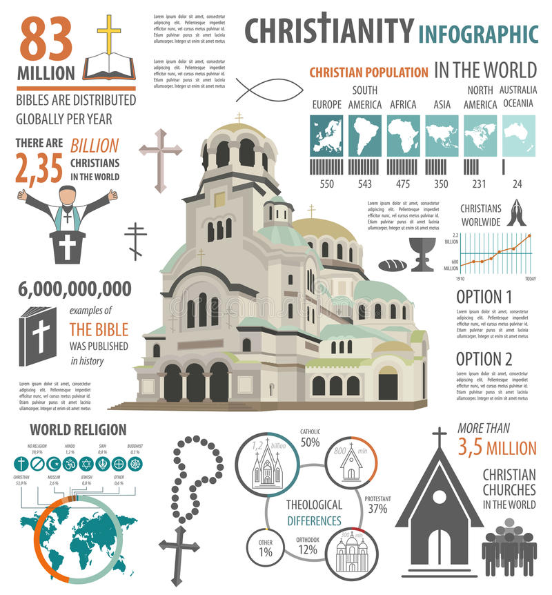 christianity infographic religion graphic template stock vector