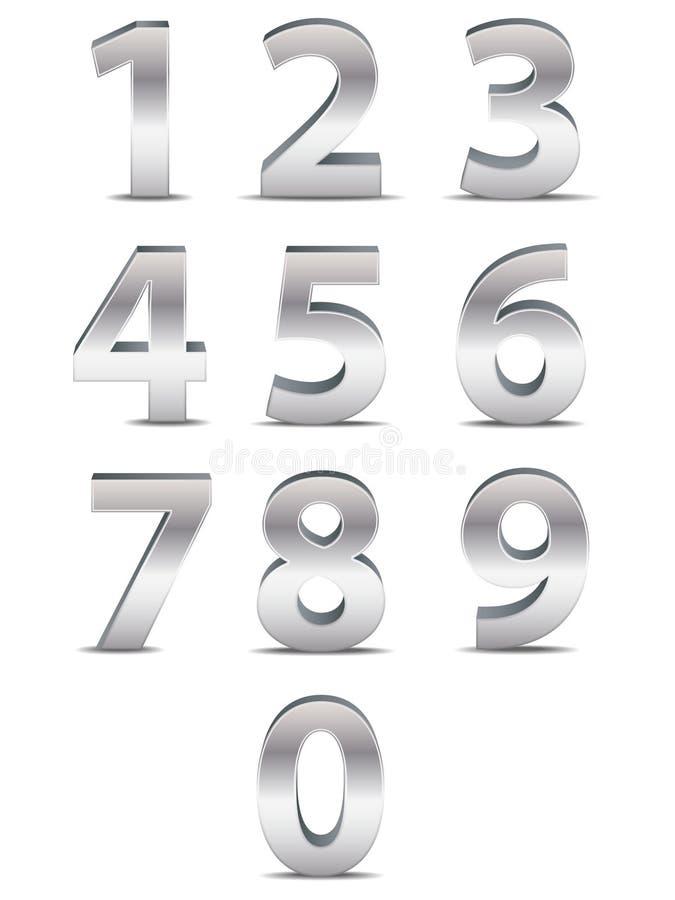 Chrom-Zahlen in 3D lizenzfreie abbildung