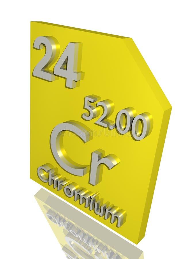 chromium ilustracja wektor