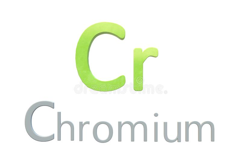 Chromium chemical symbol as in the periodic table. A computer generated illustration image of the chemical symbol of Chromium as in the periodic table against a stock illustration