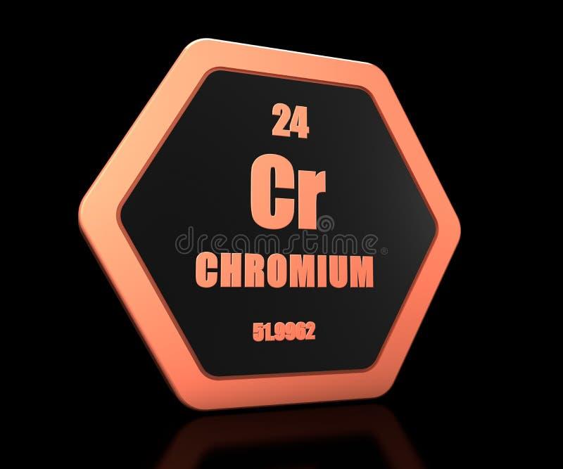 Chromium chemicznego elementu okresowego stołu symbol 3d odpłaca się royalty ilustracja