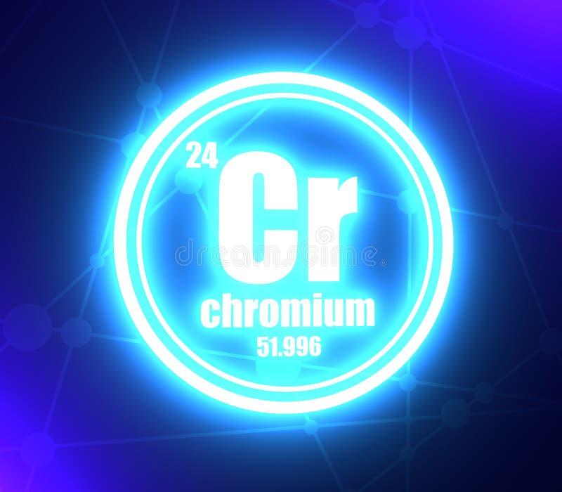 Chromium chemiczny element ilustracja wektor