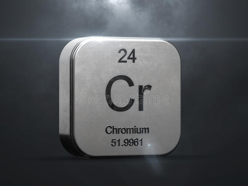 Chromium Element From The Periodic Table Stock Illustration