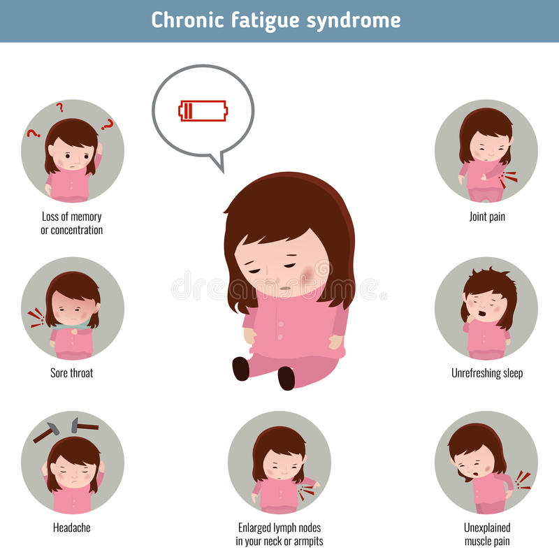 Chronic fatigue syndrome. Chronic fatigue syndrome symptoms. Infographic element. Health concept stock illustration
